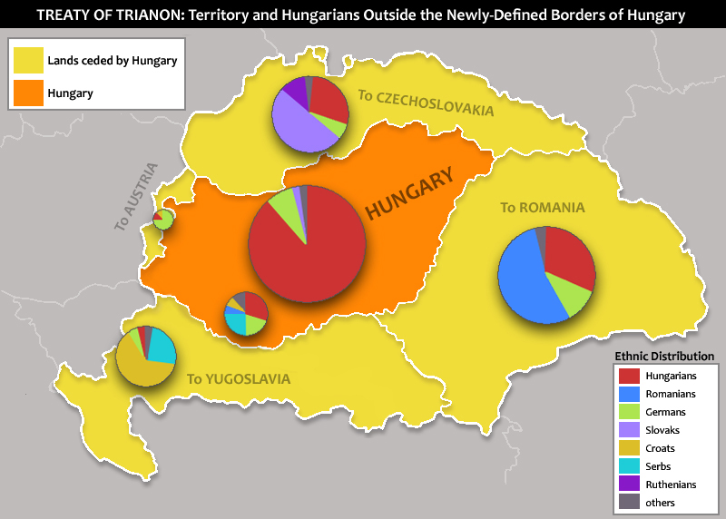 Treaty of Trianon: Territory and Hungarians outside the Newly-Defined Borders of Hungary