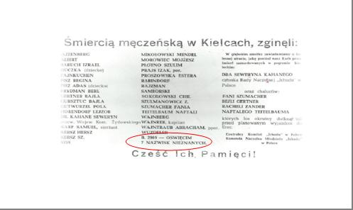 "Death notice in Polish listing the ""Martyrs"" of the Kielce pogrom"