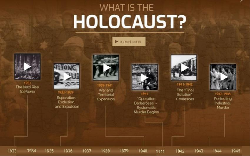 What is The Holocaust?Interactive Timeline