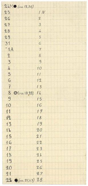 Don Tantalo's calculation to determine the date of Passover