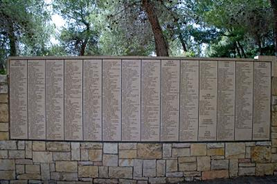 The Wall of Honor in the Garden of the Righteous at Yad Vashem