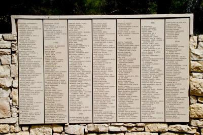 The Wall of Honor of Polish Righteous Among the Nations in the Garden of the Righteous at Yad Vashem