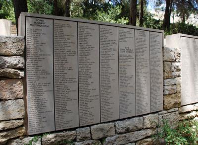 The Wall of Honor of Hungarian Righteous Among the Nations in the Garden of the Righteous at Yad Vashem