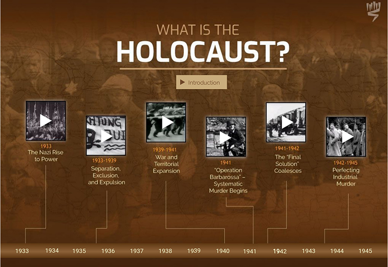 What Is the Holocaust? - Interactive Video Timeline